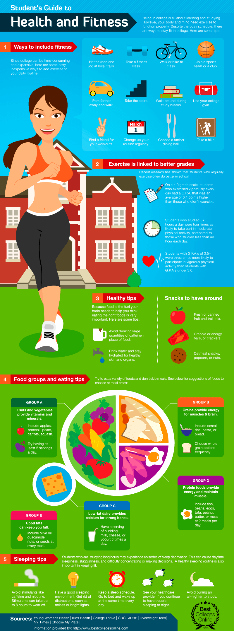 students-guide-to-health-and-fitness